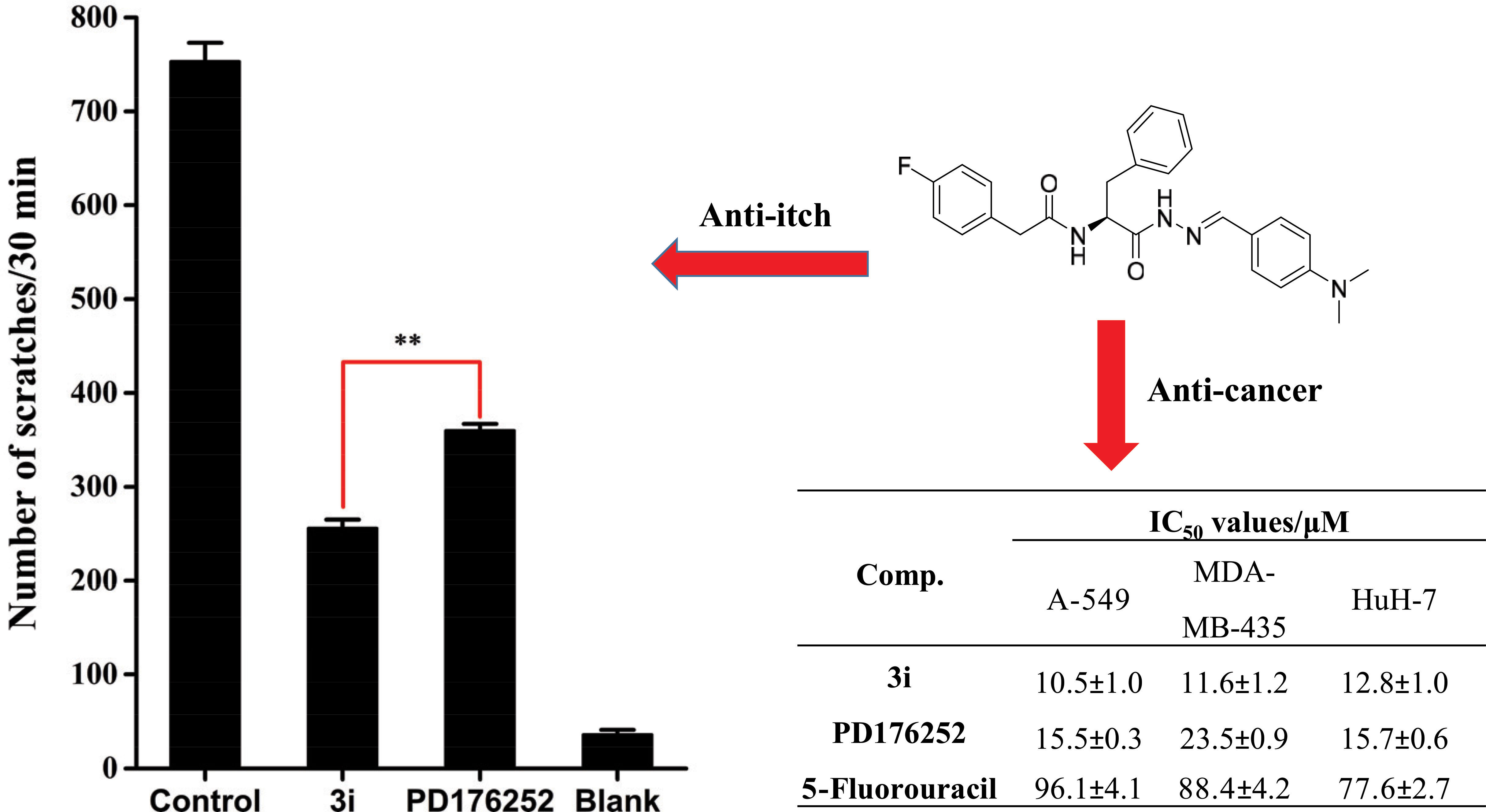 Home Page ::: Anti-Cancer Agents in Medicinal Chemistry