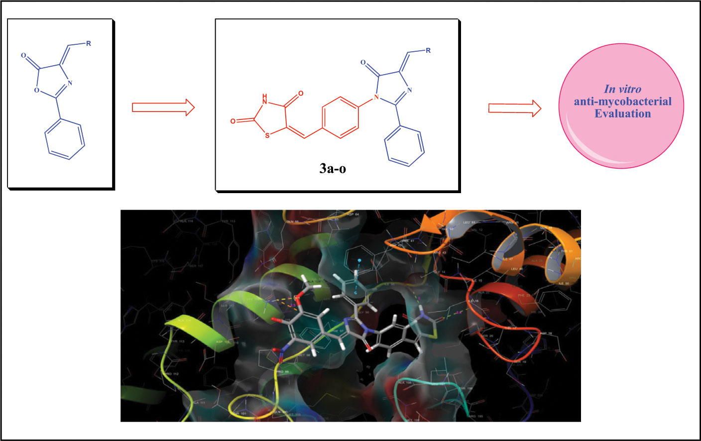 Home Page Current Computer Aided Drug Design Inside A Diagram The Track To Safety Synthesis In Silico Molecular Docking And Pharmacokinetic Studies Vitro Antimycobacterial Antimicrobial Of New Imidozolones Clubbed With