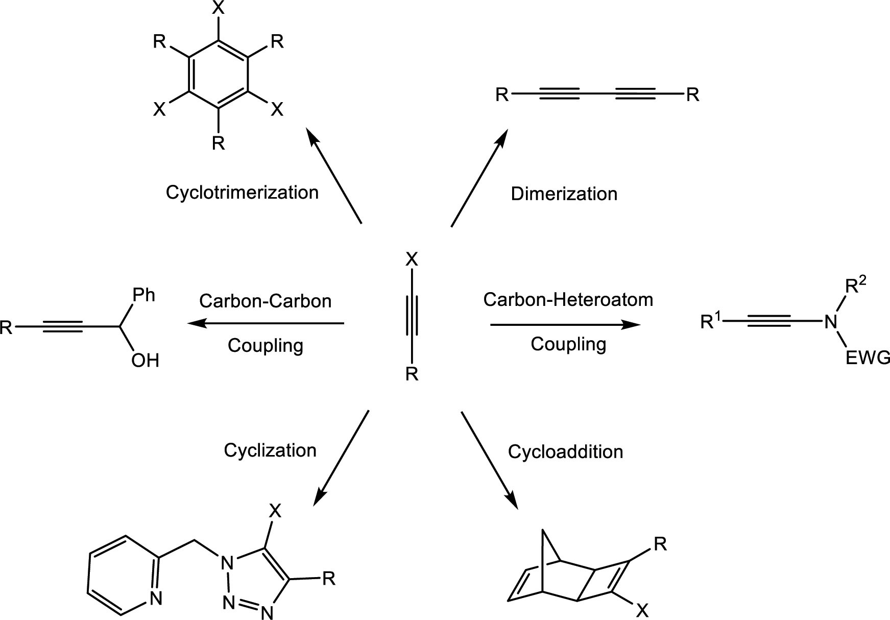 Home Page ::: Current Organic Synthesis