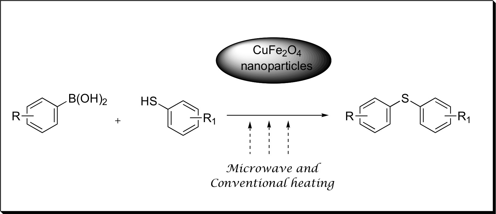 Nano Copper Catalyzed Microwave Assisted Coupling of Benzene Boronic Acids with Thiophenols